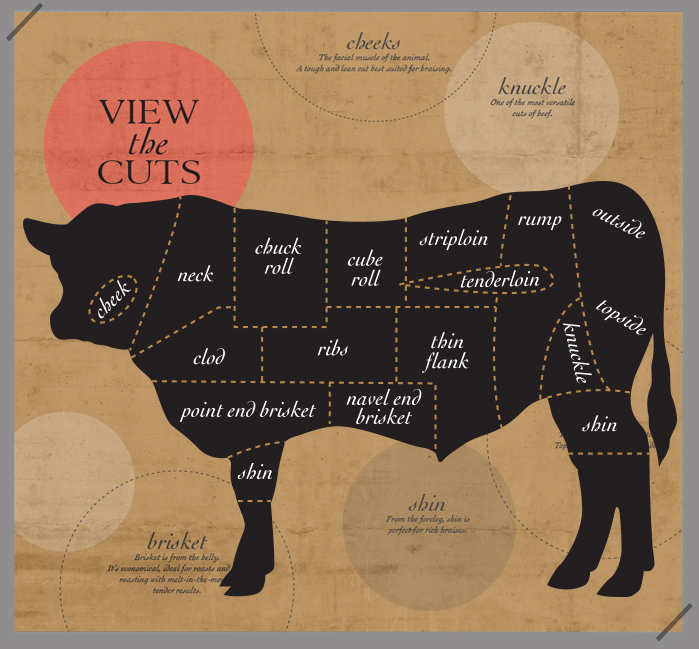 Rangers Valley Beef Cuts Chart